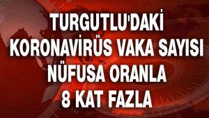 TURGUTLU'DAKİ KORONAVİRÜS VAKA SAYISI NÜFUSA ORANLA 8 KAT FAZLA